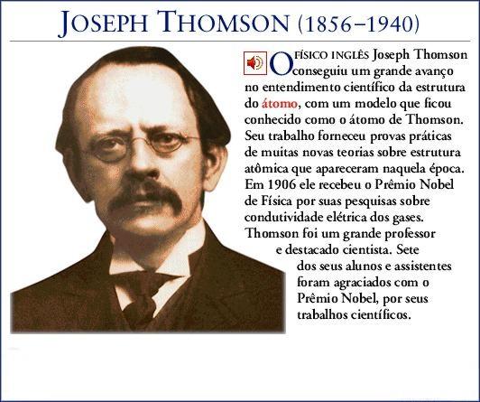 Biografia Jj Thomson Biografia Resumida De Joseph Thomson